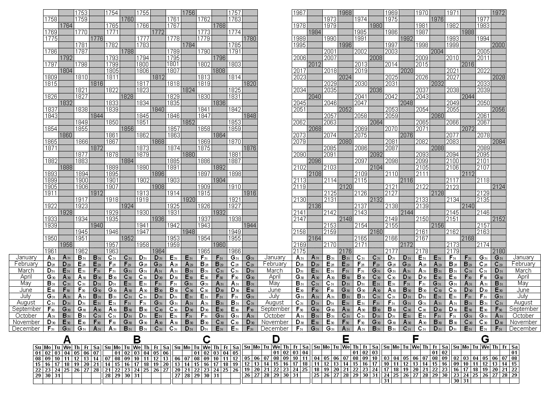 depo provera injection calendar 2018 calendar Depo Provera Printable Calendar 2018 August erdferdf