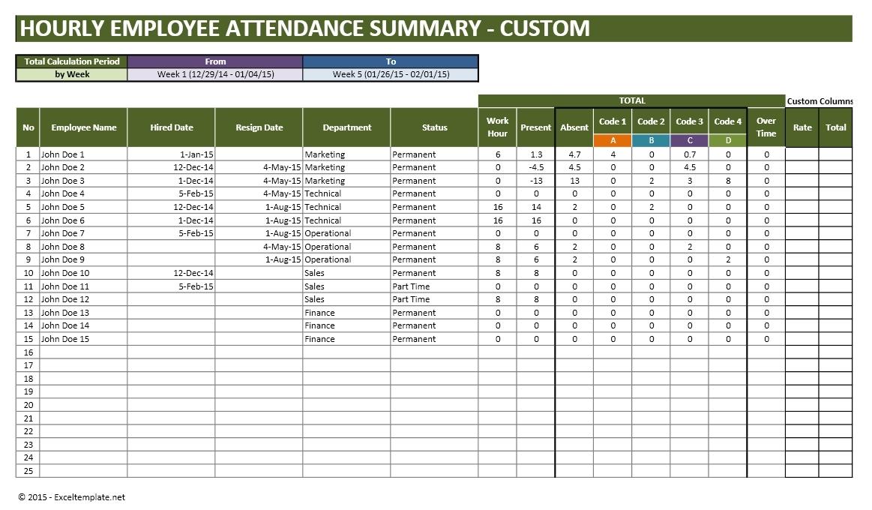 employee attendance tracker template free filename imzadi fragrances Free Employee Attendance Calendar 2018  erdferdf