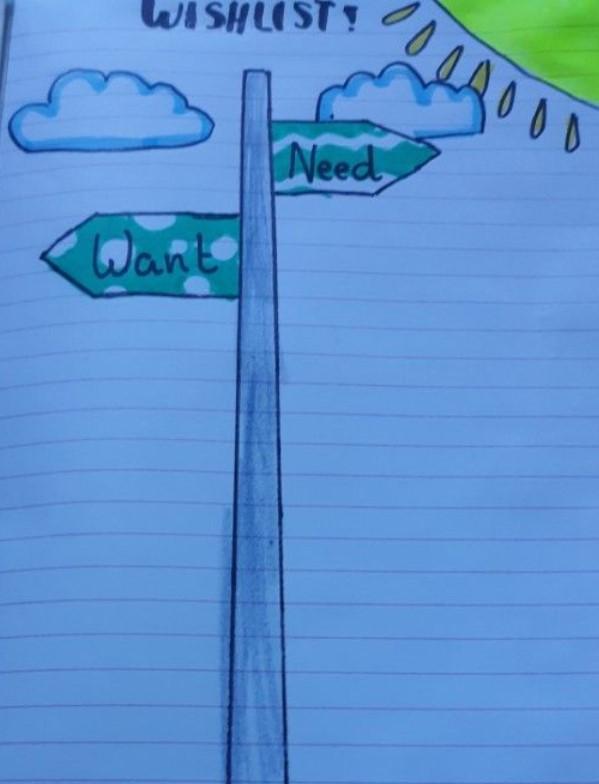 Wishlist bujo ideas with cloud