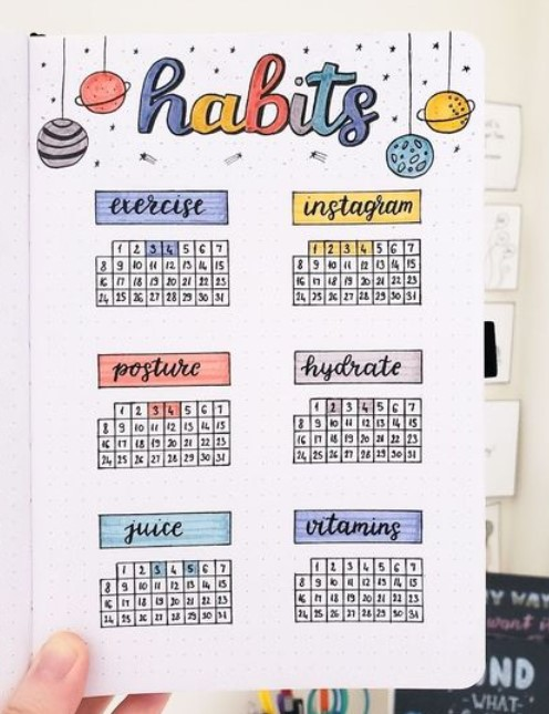 Creative habits tracker 12 month