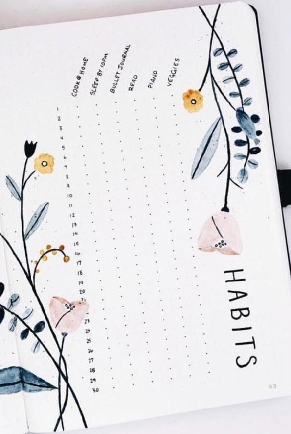 Inspiration habits tracker bullet journal
