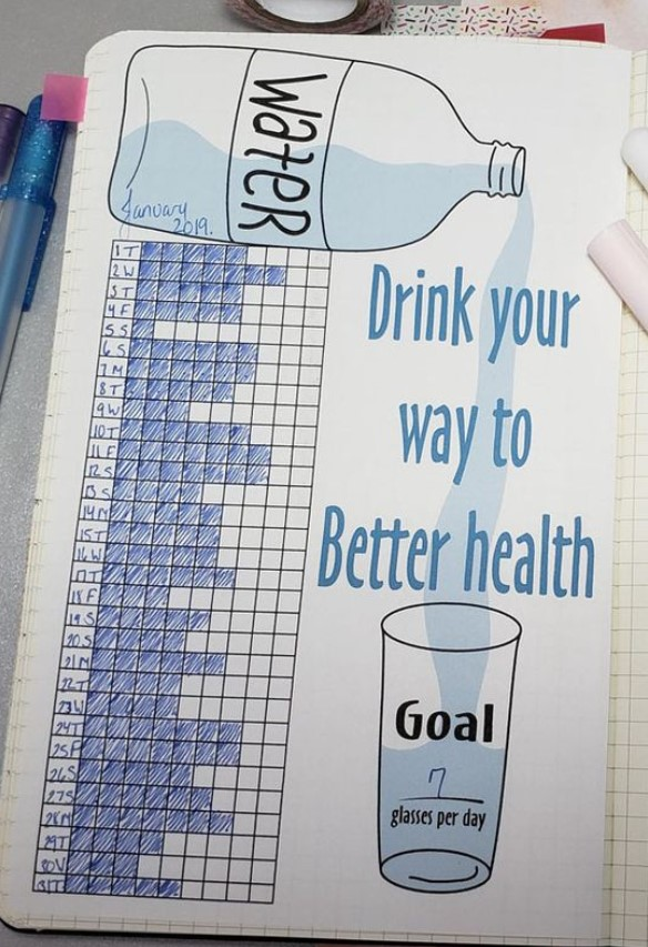 Monthly tracker drinking water bullet journal example ideas free